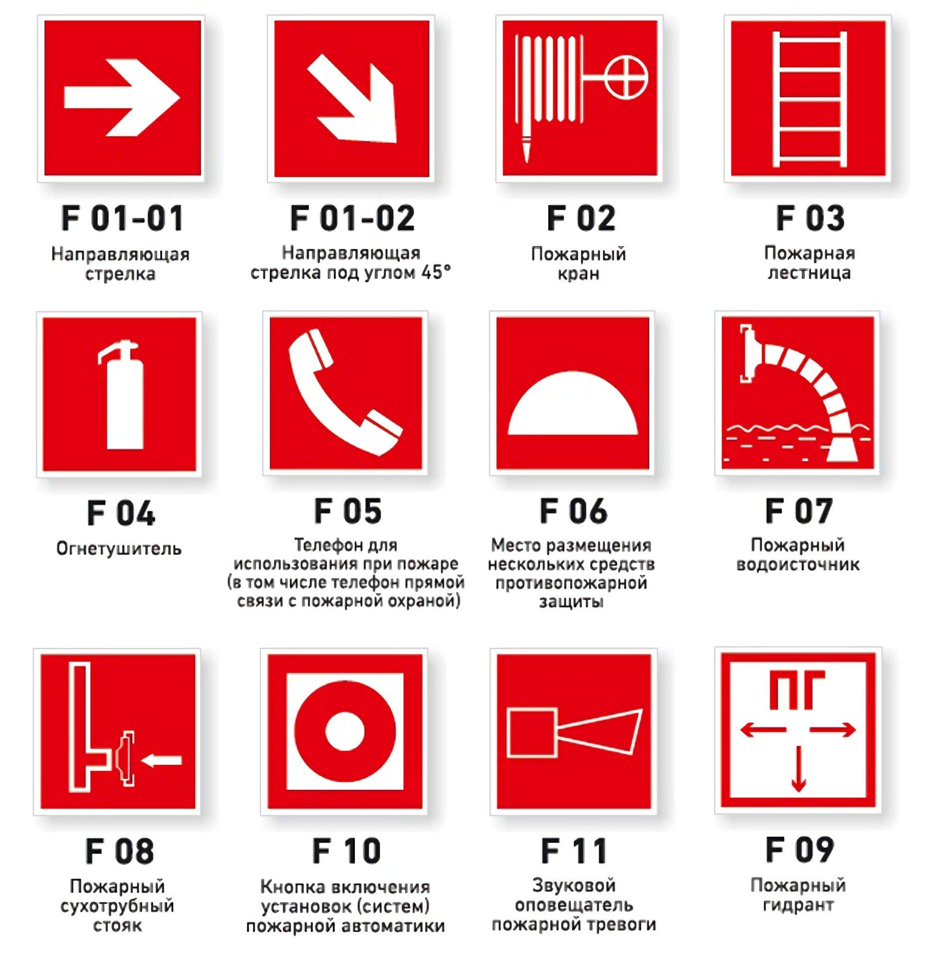 Пожарная безопасность: картинки для детей.